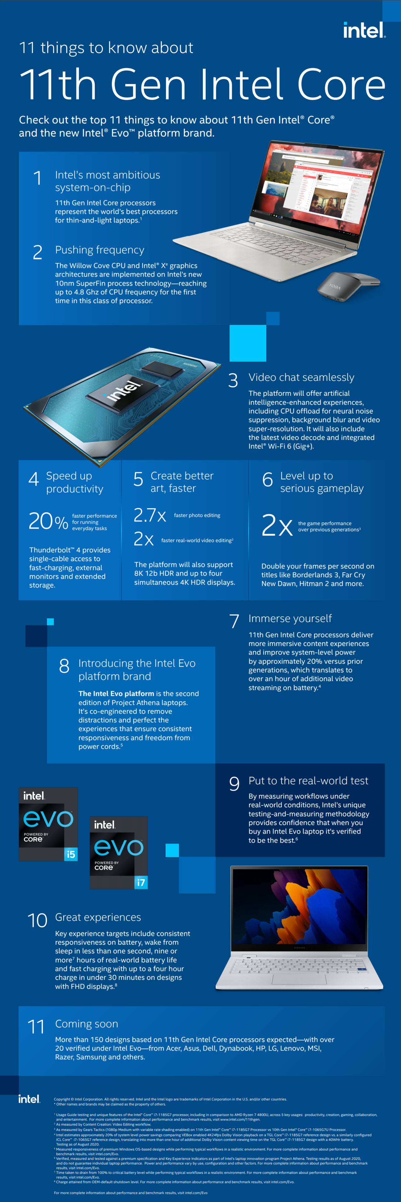 11th Gen Intel Core Processors Infographic