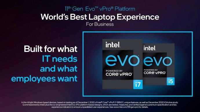 11th gen Intel Evo vPro platform
