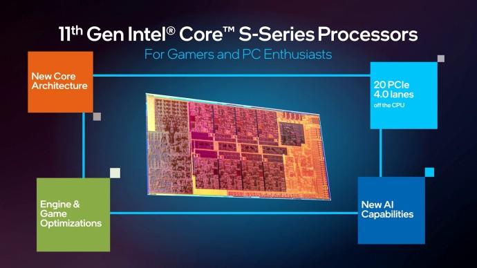 11th gen Intel Core S-series processors
