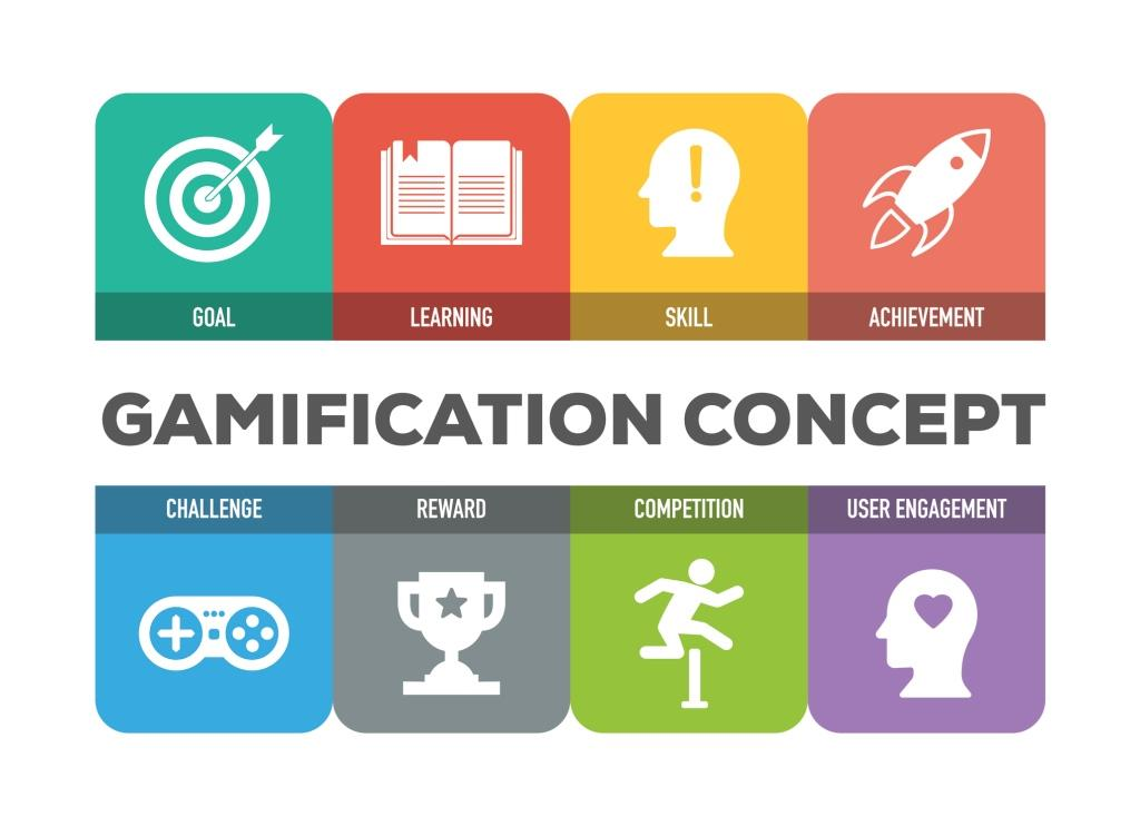 Gamification in Training